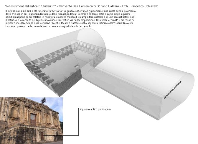 'Cripta dei priori'/ Antico Putridarium